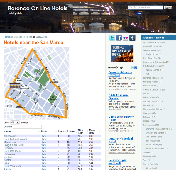 florence-area-hotels.png