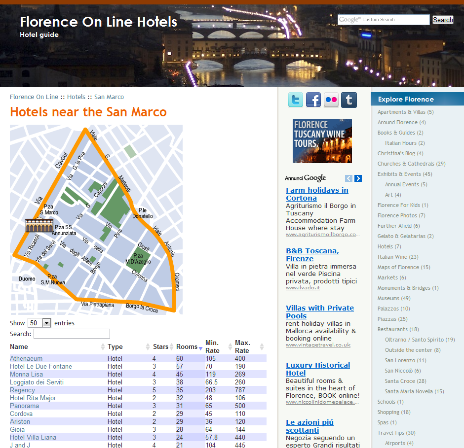http://www.yesitcan.be/florence-area-hotels.png